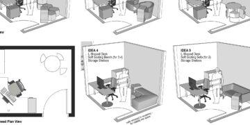 Educational Environment Design