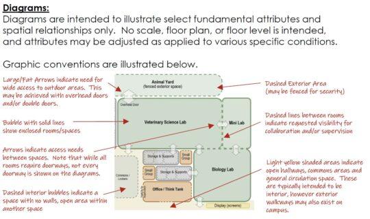BSI_EdSpecs_DSCTE_Diagrams